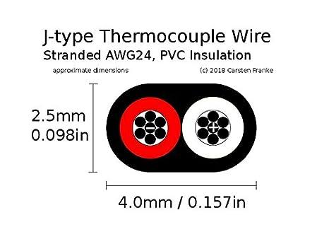 J Type Thermocouple Wire | J Type Thermocouple Wire Awg 24 Stranded Wire W Pvc Insulation 10