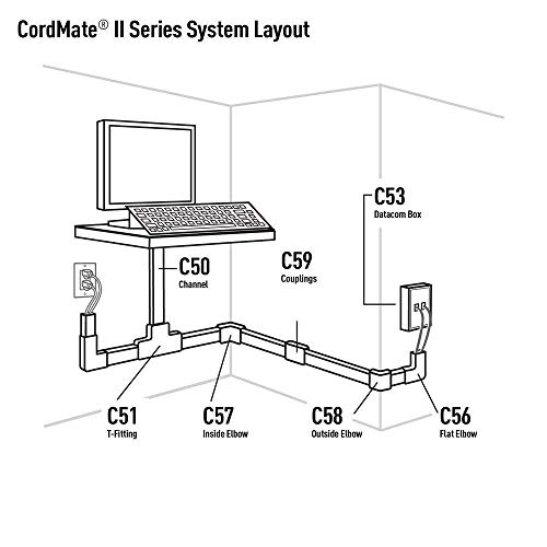 legrand  u2013 wiremold c210 cord mate ii kit