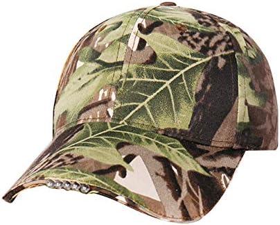 Rirui cappello berretto da baseball a induzione led leggero autunno