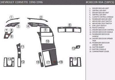 - CHEVROLET CHEVY CORVETTE C-4 C4 C 4 INTERIOR BURL WOOD DASH TRIM KIT SET 1990 1991 1992 1993