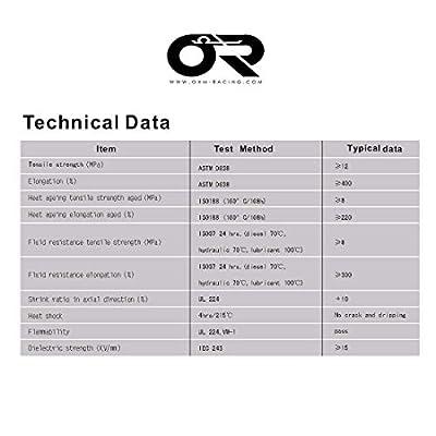 OHM Racing diesel Resistant flame retardent MIL-23053/16 DR-25 raychem alternative (1/2, 15FT): Automotive