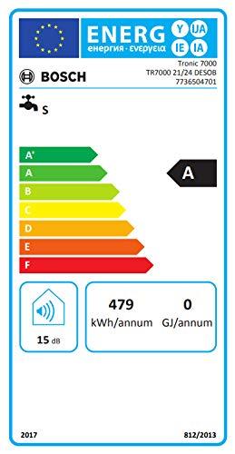 Bosch Tronic 7000 desob electrónico regulado. 21 24 kW: Amazon.es: Bricolaje y herramientas