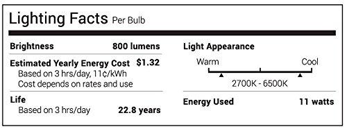Kasa Smart LB120 Dimmable LED WiFi Smart Light Bulb, 60W Equivalent, Tunable White