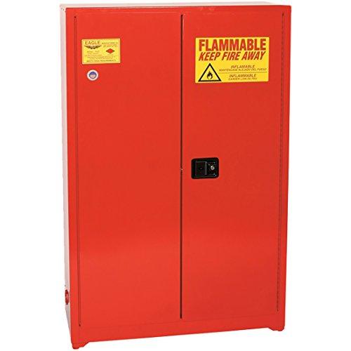 Ink Safety Storage Cabinet - 2