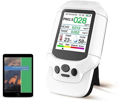 Air Quality Monitor Formaldehyde