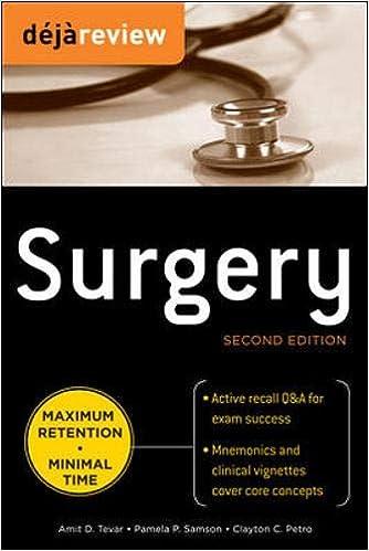 Kết quả hình ảnh cho Deja Review - Surgery