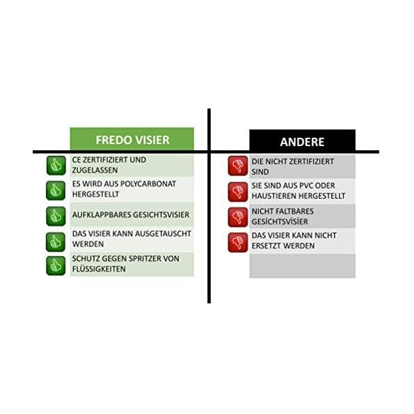 Fredo-CE-Zertifiziertes-Gesichtsschutz-Visier-aus-Polycarbonat-1-X-Halter-mit-je-2-Wechselfolien-Face-Shield-Aufklappbares-Gesichtsvisier-fr-MnnerFrauenKinder-Wei