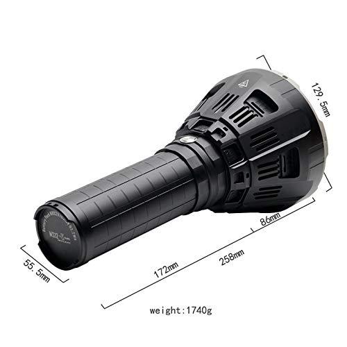 Lightbek-MS12 LED Flashlight by LIGHTBEK (Image #6)