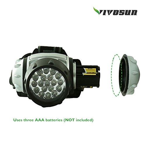 VIVOSUN 2 Pack 19-bulb High Intensity LED Green Light Grow Room Headlight by VIVOSUN (Image #3)