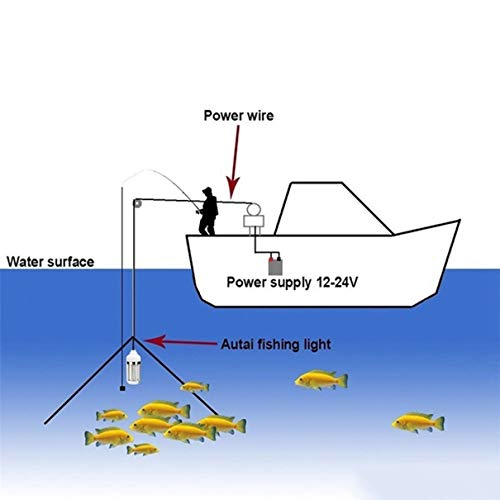 Portable LED Fishing Light Deep Drop Underwater Fishing Lures Light Waterproof Fish Attractor Prawn Squid Fishing Bait Light