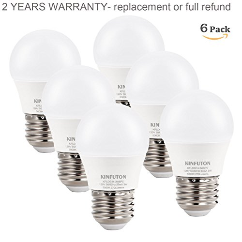 Ceiling Light Replacement Globe Amazon Com