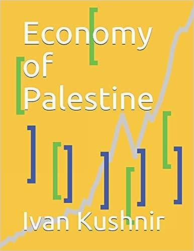 Economy of Palestine