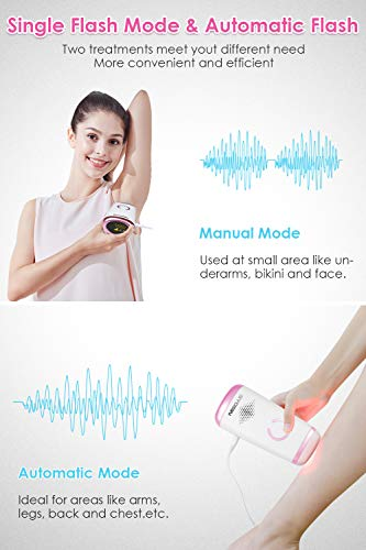 IPL Permanent Hair Removal, SYOSIN 500,000 Flashes Hair Removal with LCD Display Painless Epilator Beauty device Suitable for Face, Body, Underarm and Bikini Area, for Women and Men