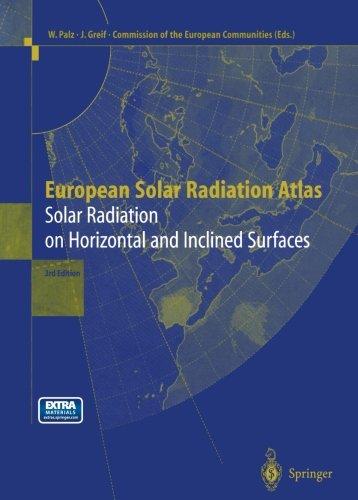 European Solar Radiation Atlas: Solar Radiation on Horizontal and Inclined Surfaces