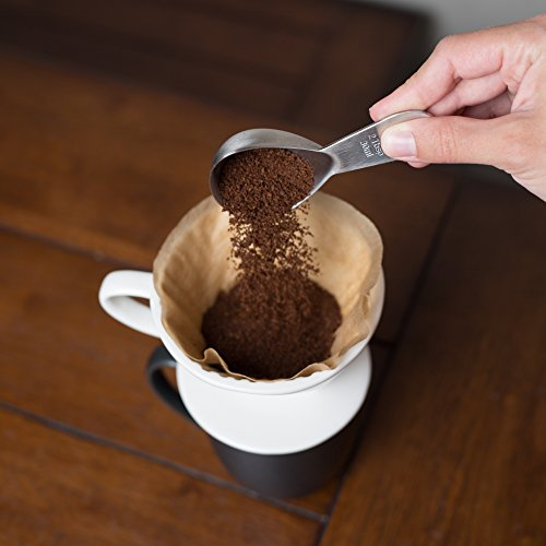 coletti coffee scoop 1 tablespoon 2 tablespoon set col105 coffee store. Black Bedroom Furniture Sets. Home Design Ideas