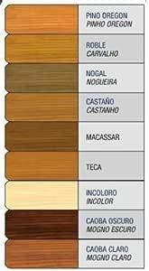 Protector ADN Mate BONDEX 0,75 L (varios colores) (Caoba ...