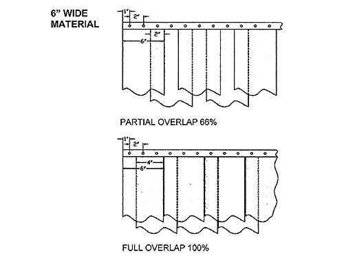 common door kit width X 90 in. Strip-Curtains.com: Strip Door Curtain 3ft 6 in 7ft 6 in Hardware included height strips with 67/% overlap LOW TEMP smooth 6 in 42 in.