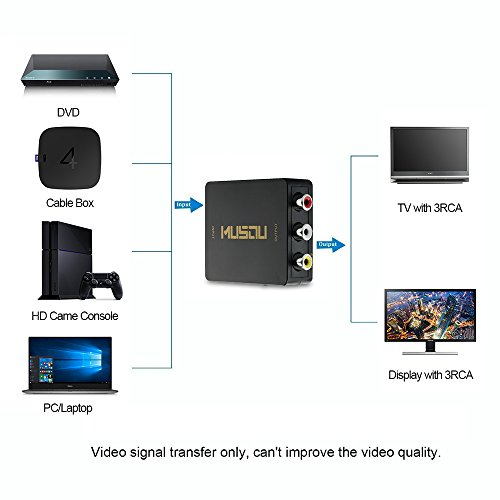 Musou 1080P HDMI to RCA Composite AV Video Audio Converter Support NTSC/PAL for Xbox One,Blu-ray,DVD,PS4,Roku,Chromecast,Laptop,Amazon Fire TV Stick,Apple TV,Black by Musou (Image #5)