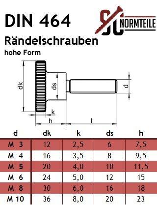 2 St/ück hohe Form R/ändelschrauben - SC464 VA - M4x10 - - DIN 464 aus rostfreiem Edelstahl A1
