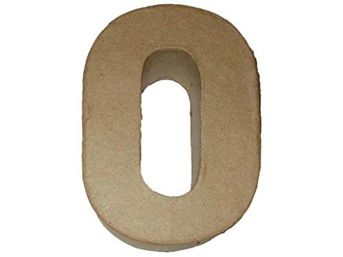 Craft Ped Paper Mache 4
