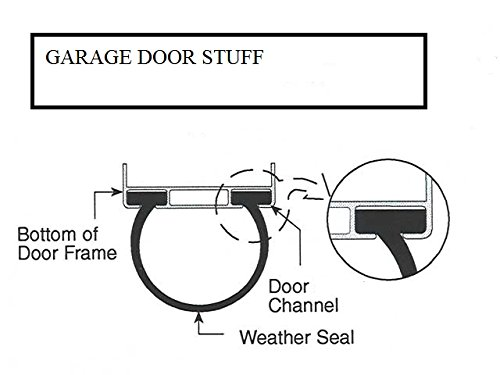 Garage Door Bottom Seal Weather Stripping, T-end Rubber Sealing Replacement Kit, 3-3/4'' Width, 20'' Long by PICK FOR LIFE (Image #3)