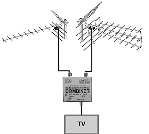 Amazon Com Vhf Uhf Selective Combiner Tv Combiner Selective