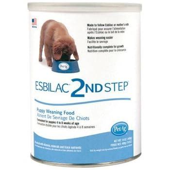 Sodium Silico Aluminate In Dog Food