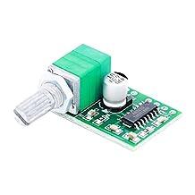 Tiny DC 5V 2-Channel 3W+3W USB Power Audio Amplifier Digital Amp Module Stereo Amplifier Board w/ Potentiometer Volume Control for Raspberry, Car, Motorcycle,Speaker, Headphones