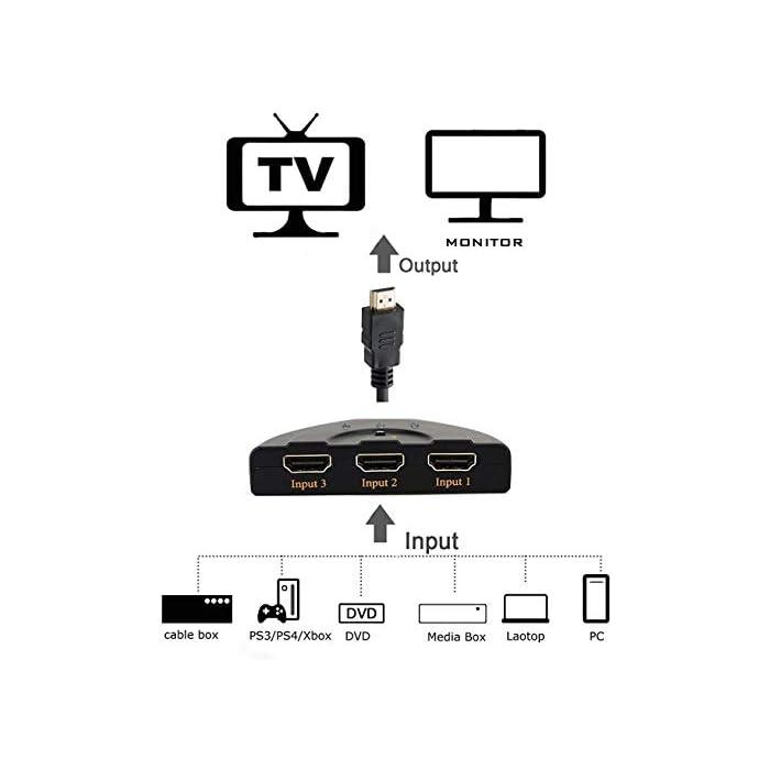 """41A0XjvgfvL Haz clic aquí para comprobar si este producto es compatible con tu modelo 【3-Port HDMI Switch】 3-Port HDMI Switch, Una gran solución para tener múltiples sistemas de juego u otras fuentes conectado al puerto HDMI con facilidad 【Auto-switch y Manual-switch】When un dispositivo está activo, el interruptor detectará y mostrará it.With un interruptor de """"seleccionar"""" automáticamente, se puede cambiar al dispositivo al que desea conectarse fácilmente. Tres luces LED azules números 1, 2, y 3 se encenderá para mostrar que está conectando"""