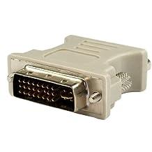 Kingwin ADP-04 DVI-I Male to VGA HD 15 Female Adapter