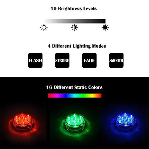 Review Easyinsmile LED Lights Underwater