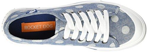 Damen Dog Jumpin Sneaker Blue Rocket Blau 5CS0vxqvw