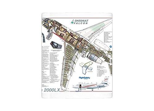 Mug of Dassault Falcon 2000LX Cutaway Poster (4518502)