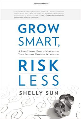 Amazon Grow Smart Risk Less A Low Capital Path To Multiplying