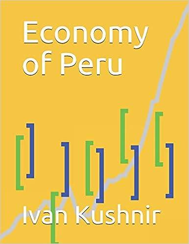 Economy of Peru