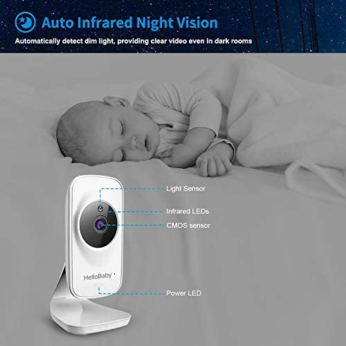 """41A3gJUiGbL. AC - Video Baby Monitor With Camera And Audio, 5"""" Color LCD Screen, HelloBaby Monitor Camera, Infrared Night Vision, Temperature Display, Lullaby, Two Way Audio And VOX Mode"""