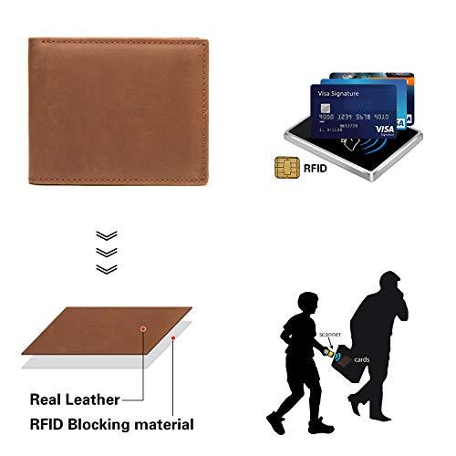 6e34c879905d Polare Men's RFID Blocking Vintage Italian Genuine Leather Slim ...