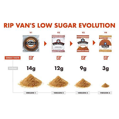 Rip Van Wafels Chocolate Brownie Stroopwafels - Healthy Snacks - Non GMO Snack - Keto Friendly - Office Snacks - Low Sugar (3g) - Low Calorie Snack - 12 Pack 5