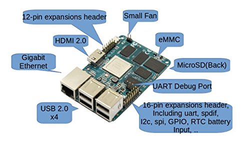 [SmartFly]Miqi ARM Board RK3288 Quad-core A17,1.8GHz x4, open source Ubuntu, Android(like windows interface)HDMI2.0 4K 2GB DDR3 16GeMMC by SmartFly info (Image #7)