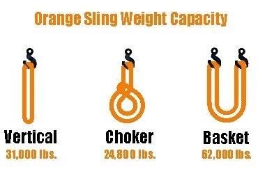 38 Foot - Orange Endless Round Sling - Type 9
