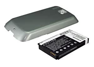 BATTERY 3.7V For HTC BA S360, TOPA160, Mega 100, 35H00125-07M, T3333, Touch2 +FREE Power Bank (2600mAh)