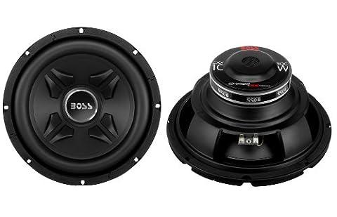 2) New Boss CXX10 10