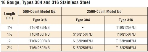 Simpson Swan Secure T16N150FNB 16-Gauge Straight 316 Stainless Steel 1-1/2-Inch Finish Nails, 500 Per Box
