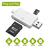 SD Card Reader Adapter, USB Card Reader, Memory Card Reader, Trail Game Camera Viewer for TF/SD Card, Compatible iPhone & PC & Laptop(NO APP Needed)