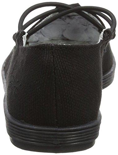 Blowfish Women's Gastby Closed Toe Heels Black (Black Rancher Canvas) v7UZS