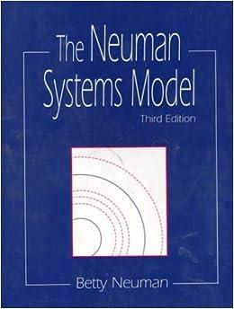 The Neuman Systems Model por Betty Neuman