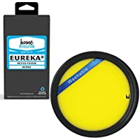 Home Revolution Dust Cup Filter, Fits Eureka DCF-25 SuctionSeal AS1100 Series, Endeavor NLS 5400 Series, Nimble EL8600 Series