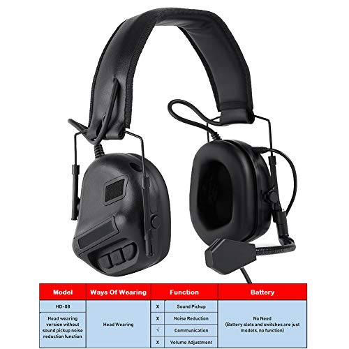 Z-Tactical zBowman Evo III Headset Right//Left MIC With Waterproof PTT Hunting