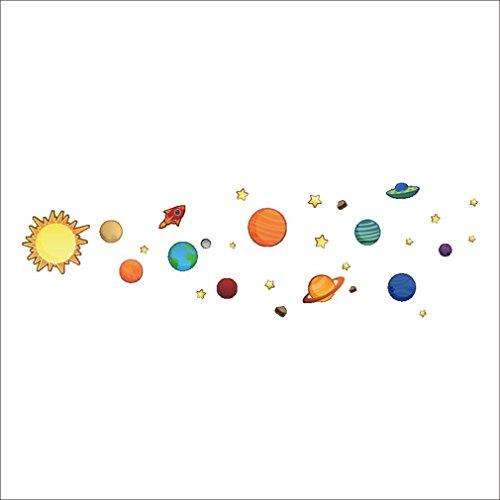 LEERYA Solar System Planets Moon Cartoon Wall Stickers Kids Gift Bedroom Decorative - John Glasses Lennon India