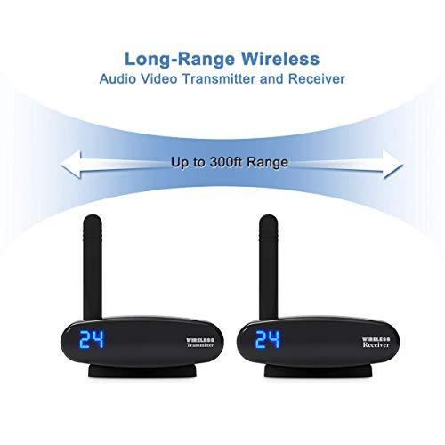 3 VR+robot+Wireless+Transmitter+Transmission+PC+Projector